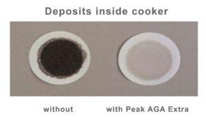 Peak-Aga-Extra